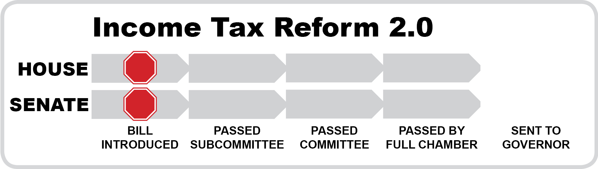 Iowans for Tax Relief